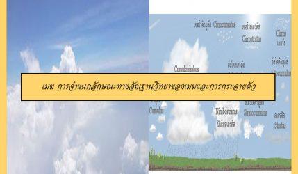 เมฆ การจำแนกลักษณะทางสัณฐานวิทยาของเมฆและการกระจายตัว